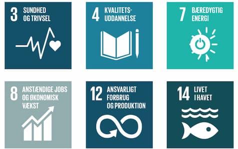 HabiCave utviklet etter FNs verdensmål